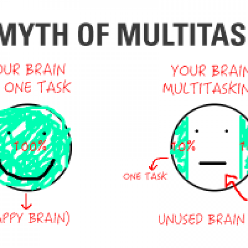 No al multitasking!